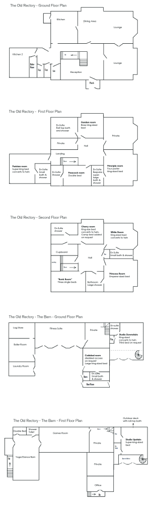 Floor Plans of The Old Rectpry, Chulmleigh showing bed configuration